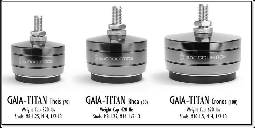 ISOACOUSTICS GAIA TITAN Cronos - Set de 4